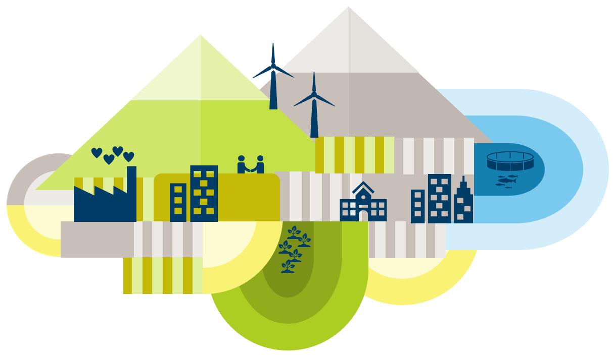 Sustainable Local Communities